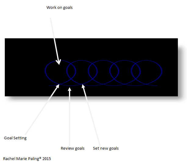 learningspiral